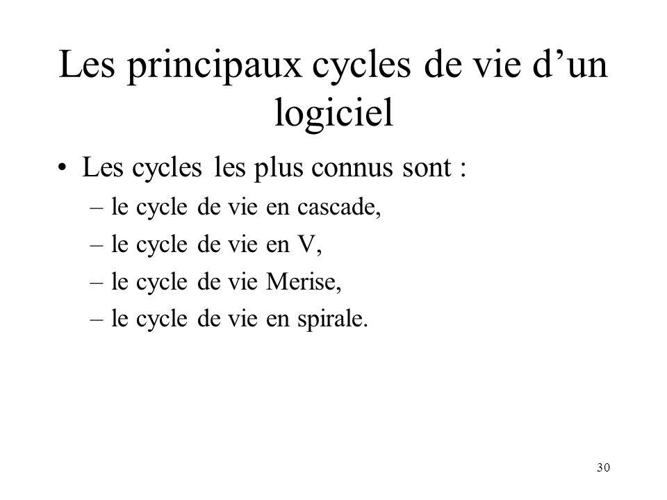 30 Les principaux cycles de vie d'un logiciel •Les cycles les plus connus sont : –le cycle de vie en cascade, –le cycle de vie en V, –le cycle de vie Merise, –le cycle de vie en spirale.