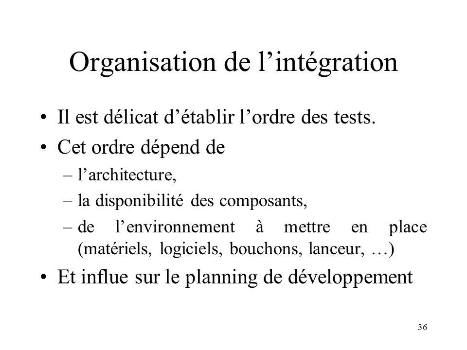 36 Organisation de l'intégration •Il est délicat d'établir l'ordre des tests. •Cet ordre dépend de –l'architecture, –la disponibilité des composants,