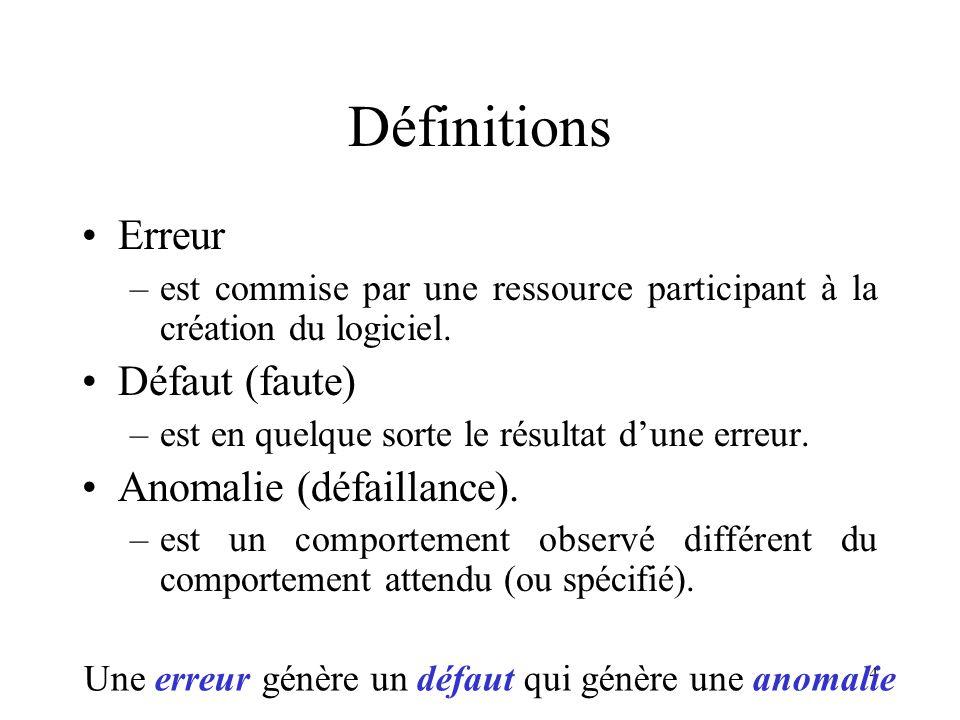 4 Définitions •Erreur –est commise par une ressource participant à la création du logiciel.