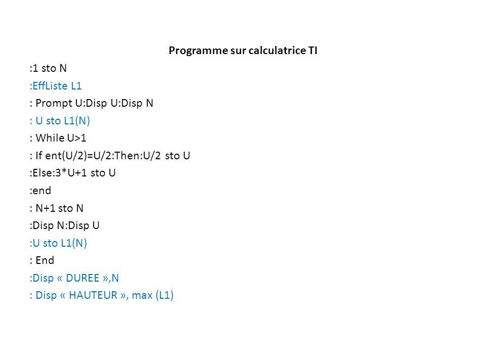Programme sur calculatrice TI :1 sto N :EffListe L1 : Prompt U:Disp U:Disp N : U sto L1(N) : While U>1 : If ent(U/2)=U/2:Then:U/2 sto U :Else:3*U+1 sto U :end : N+1 sto N :Disp N:Disp U :U sto L1(N) : End :Disp « DUREE »,N : Disp « HAUTEUR », max (L1)