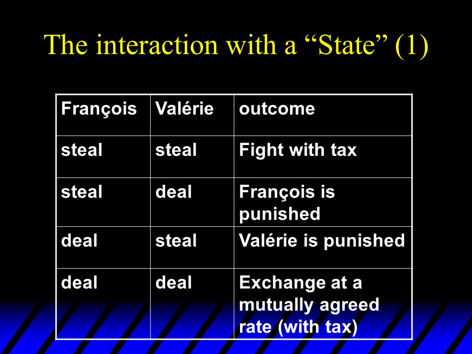 The interaction with a State (1) FrançoisValérieoutcome steal Fight with tax stealdealFrançois is punished dealstealValérie is punished deal Exchange at a mutually agreed rate (with tax)