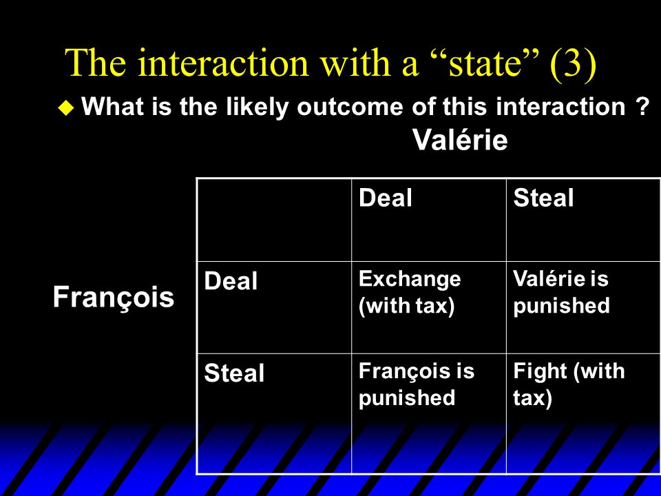 The interaction with a state (3) u What is the likely outcome of this interaction .