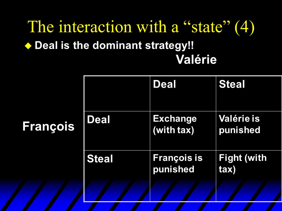 The interaction with a state (4) u Deal is the dominant strategy!.
