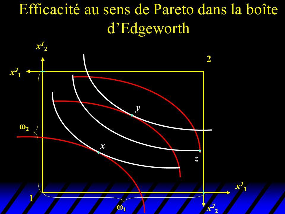 Efficacité au sens de Pareto dans la boîte d'Edgeworth 1 2 x22x22 x11x11 x12x12 x21x21 x y 22 11 z