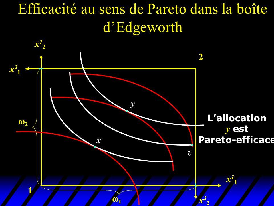 1 2 x22x22 x11x11 x12x12 x21x21 x y 22 11 L'allocation y est Pareto-efficace z Efficacité au sens de Pareto dans la boîte d'Edgeworth