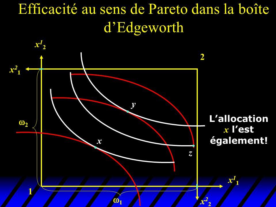 1 2 x22x22 x11x11 x12x12 x21x21 x y 22 11 L'allocation x l'est également! z Efficacité au sens de Pareto dans la boîte d'Edgeworth