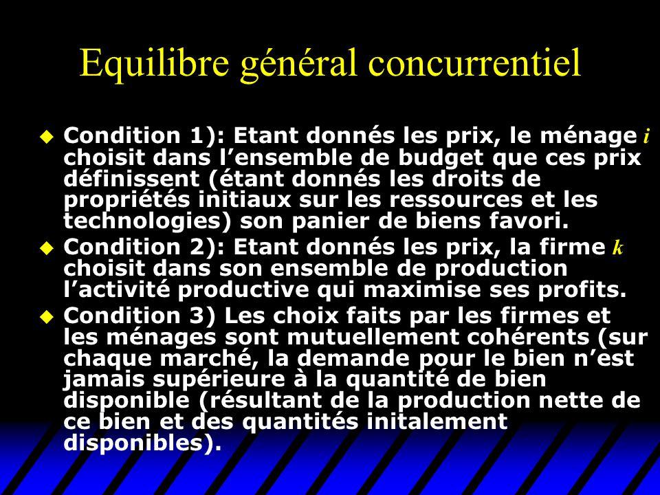Equilibre général concurrentiel  Condition 1): Etant donnés les prix, le ménage i choisit dans l'ensemble de budget que ces prix définissent (étant d