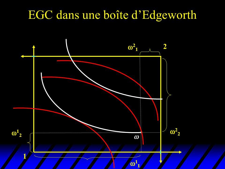 EGC dans une boîte d'Edgeworth 1 2 1212 1111  2121 2222