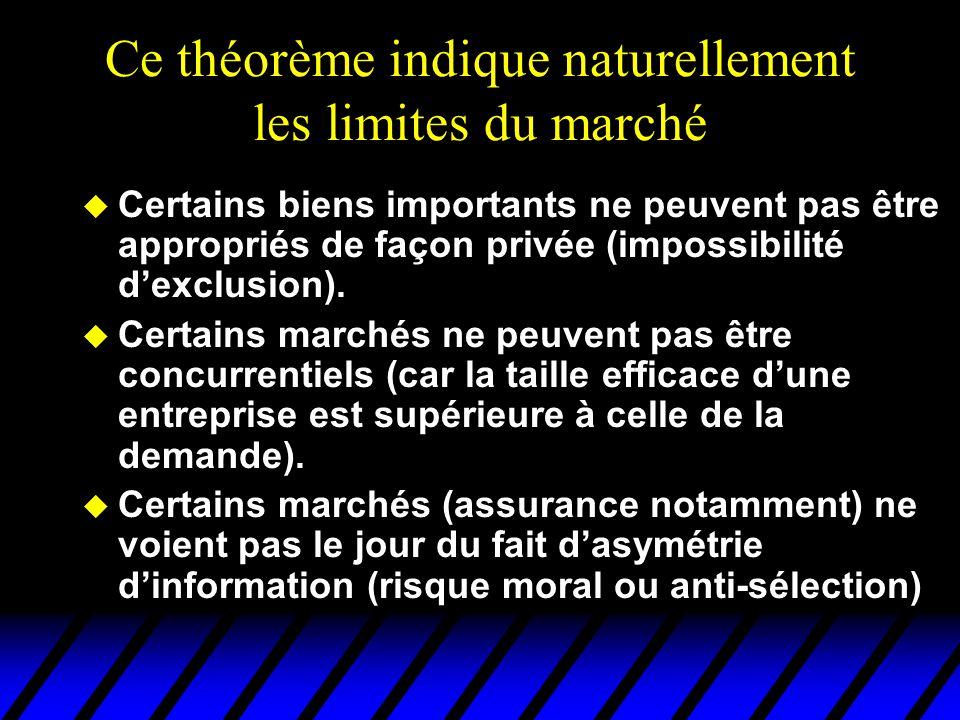 Ce théorème indique naturellement les limites du marché u Certains biens importants ne peuvent pas être appropriés de façon privée (impossibilité d'ex