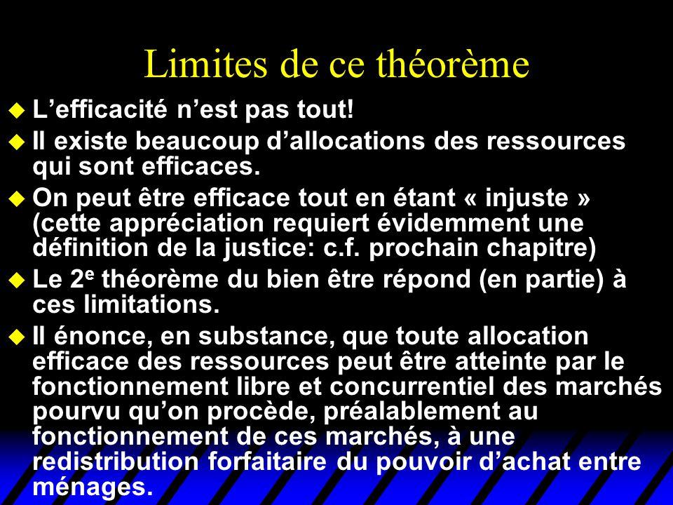 Limites de ce théorème u L'efficacité n'est pas tout! u Il existe beaucoup d'allocations des ressources qui sont efficaces. u On peut être efficace to
