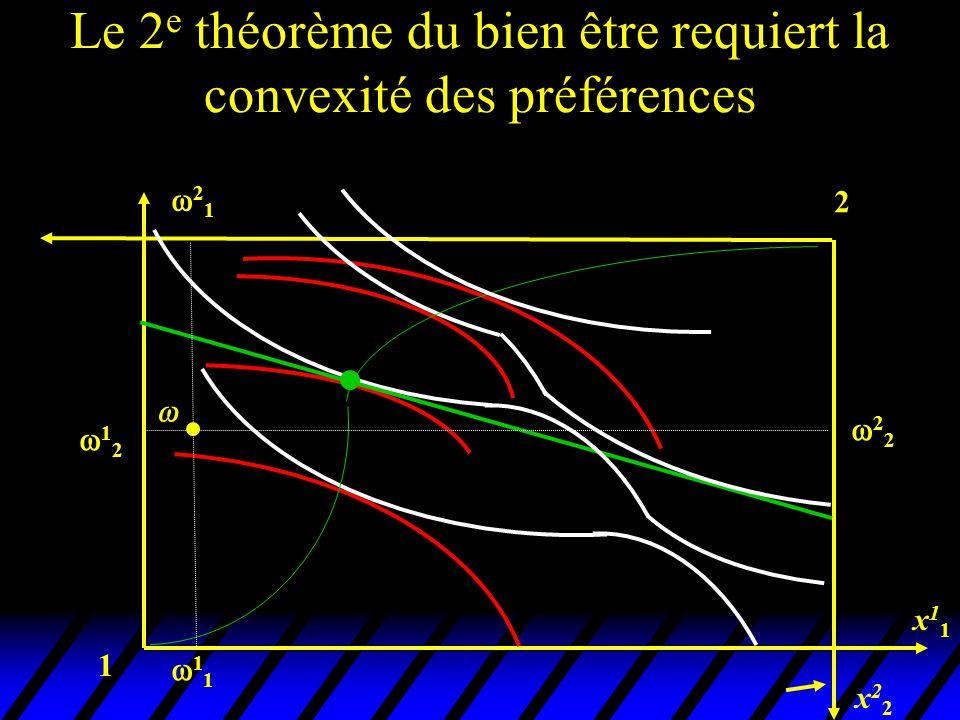 1 2 x22x22 x11x11 1212 1111 2121 2222 Le 2 e théorème du bien être requiert la convexité des préférences 