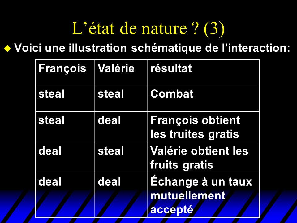 L'état de nature ? (3) u Voici une illustration schématique de l'interaction: FrançoisValérierésultat steal Combat stealdealFrançois obtient les truit