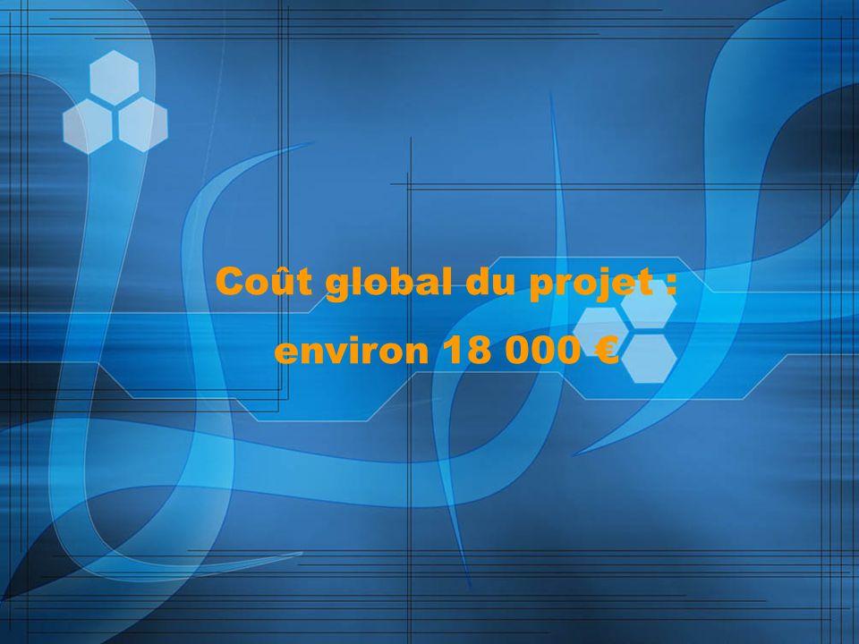 Coût global du projet : environ 18 000 €