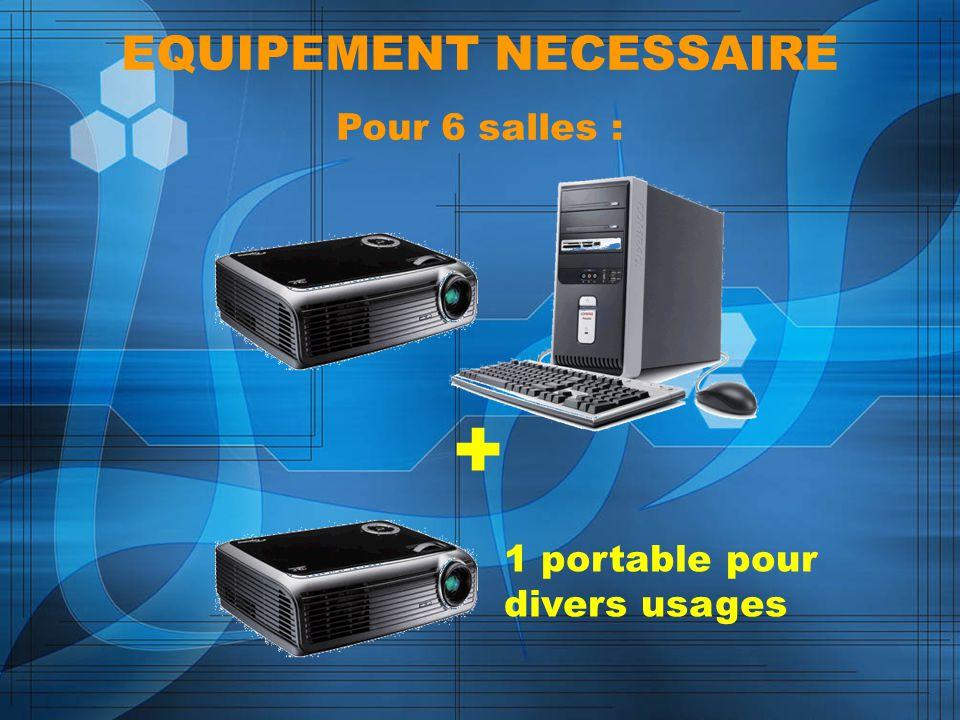 EQUIPEMENT NECESSAIRE Pour 6 salles : + 1 portable pour divers usages
