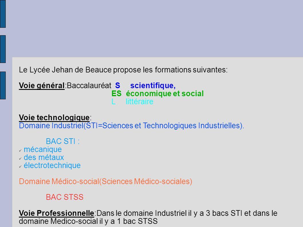 Le Lycée Jehan de Beauce propose les formations suivantes: Voie général:Baccalauréat S scientifique, ES économique et social L littéraire Voie technologique: Domaine Industriel(STI=Sciences et Technologiques Industrielles).