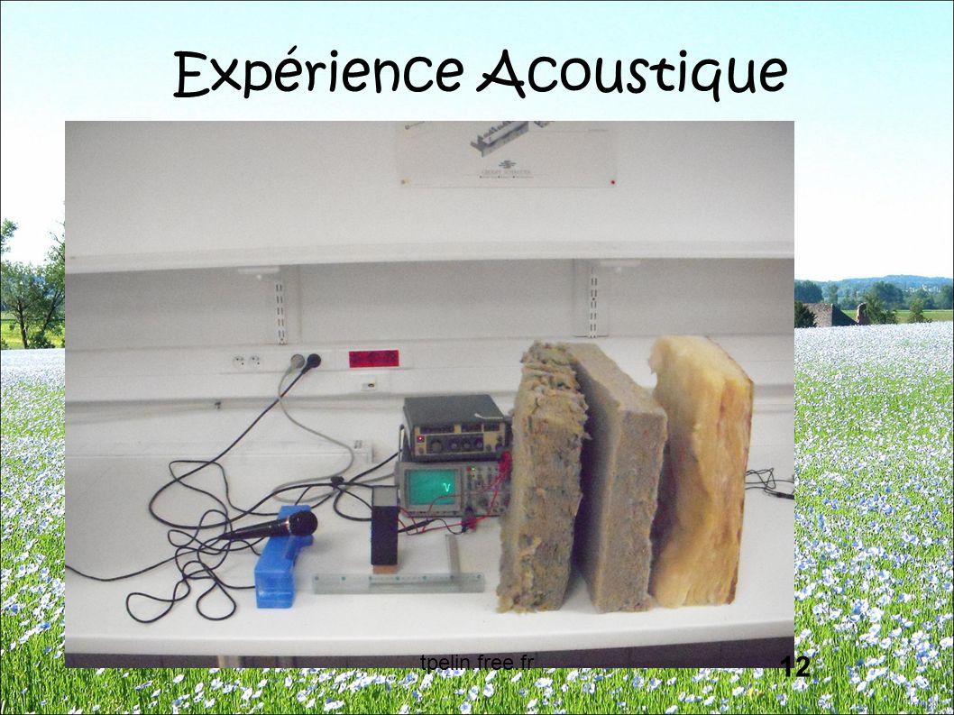 Expérience Acoustique 12 tpelin.free.fr