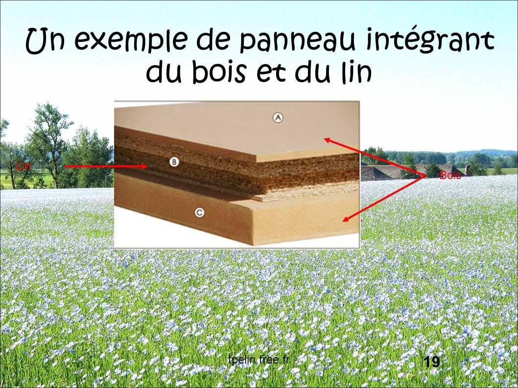 Bois Lin Un exemple de panneau intégrant du bois et du lin 19 tpelin.free.fr