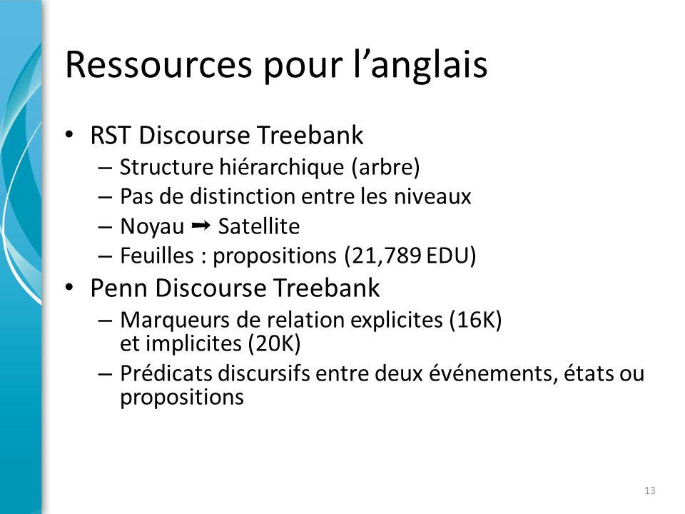 Ressources pour l'anglais • RST Discourse Treebank – Structure hiérarchique (arbre) – Pas de distinction entre les niveaux – Noyau ➝ Satellite – Feuilles : propositions (21,789 EDU) • Penn Discourse Treebank – Marqueurs de relation explicites (16K) et implicites (20K) – Prédicats discursifs entre deux événements, états ou propositions 13