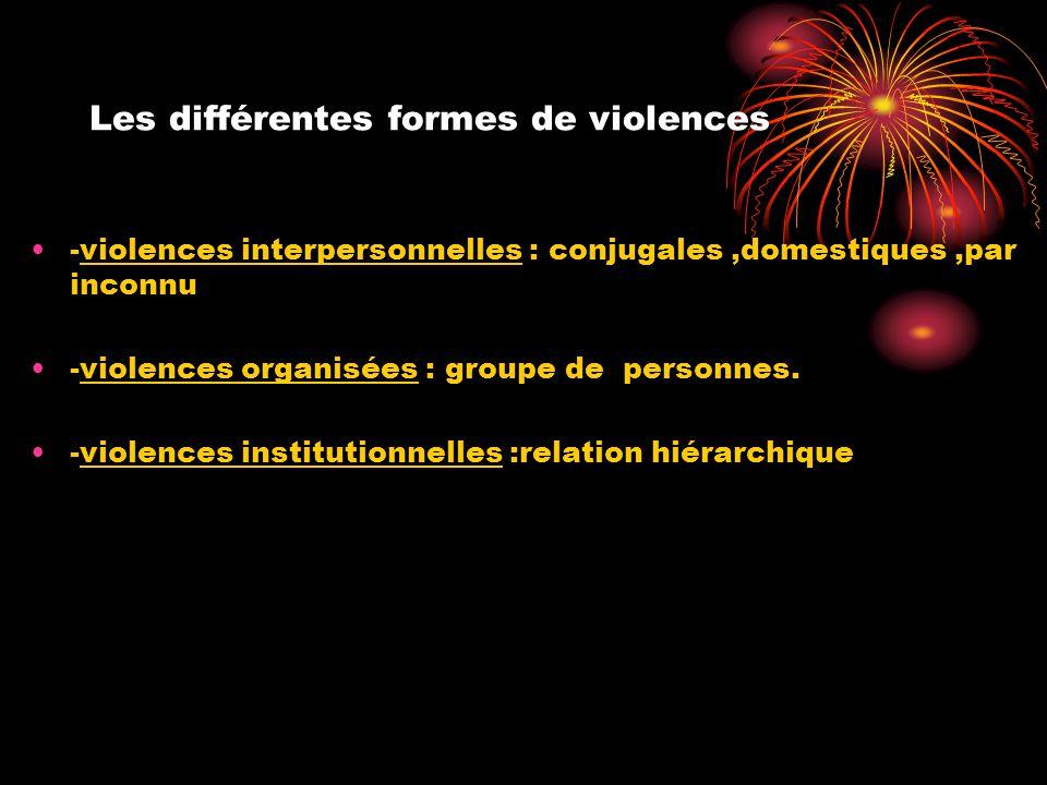 Les différentes formes de violences •-violences interpersonnelles : conjugales,domestiques,par inconnu •-violences organisées : groupe de personnes. •