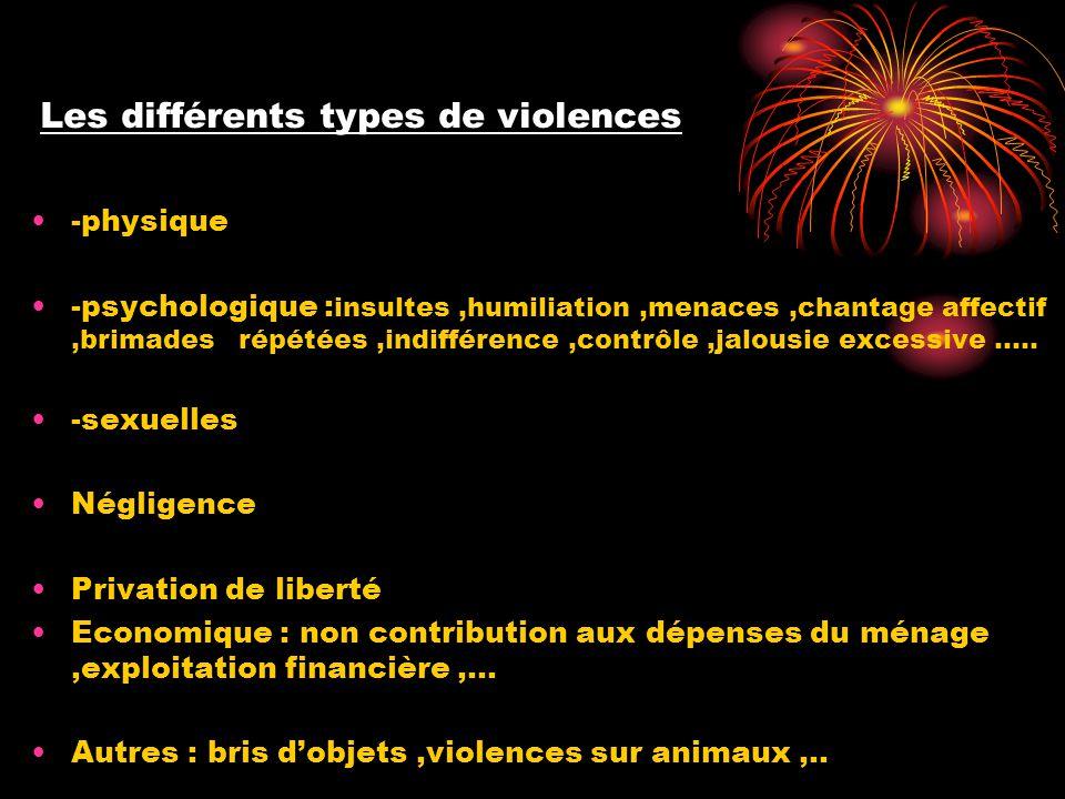 Les différents types de violences •-physique •-psychologique : insultes,humiliation,menaces,chantage affectif,brimades répétées,indifférence,contrôle,