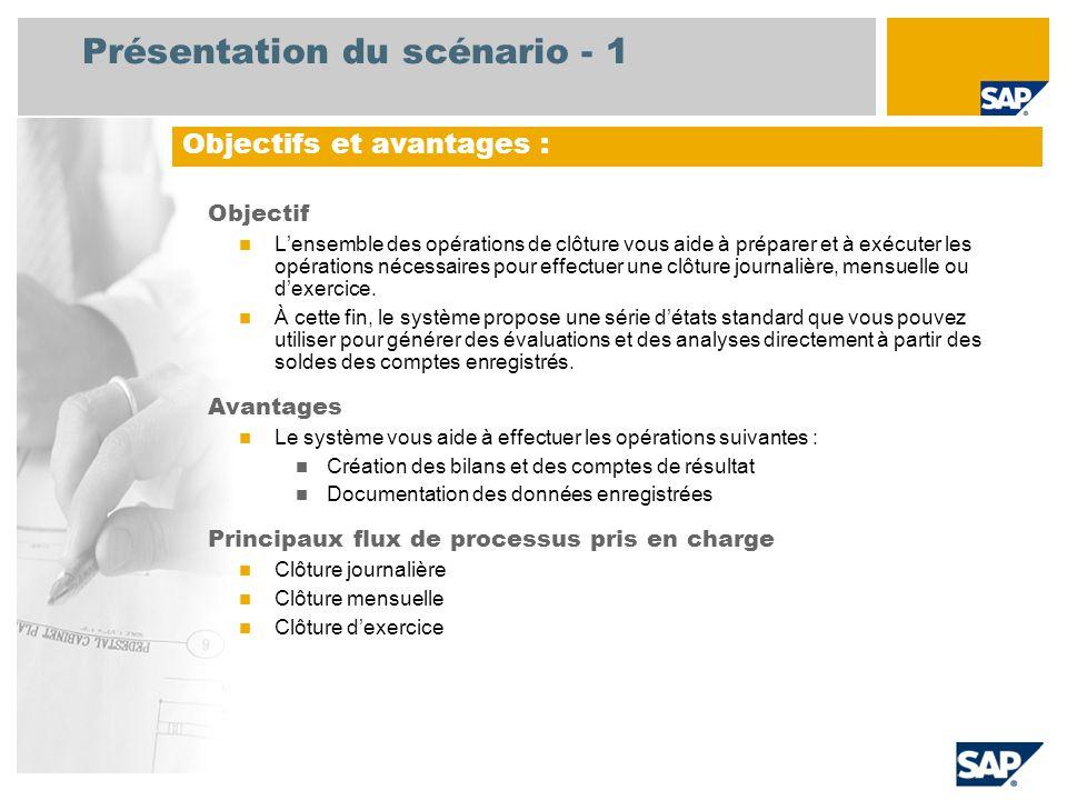 Présentation du scénario - 2 Obligatoire  SAP ECC 6.0 EhP4 Rôles utilisateurs impliqués dans les flux de processus  Directeur Financier  Directeur de la comptabilité fournisseurs  Directeur de la comptabilité clients Applications SAP requises :