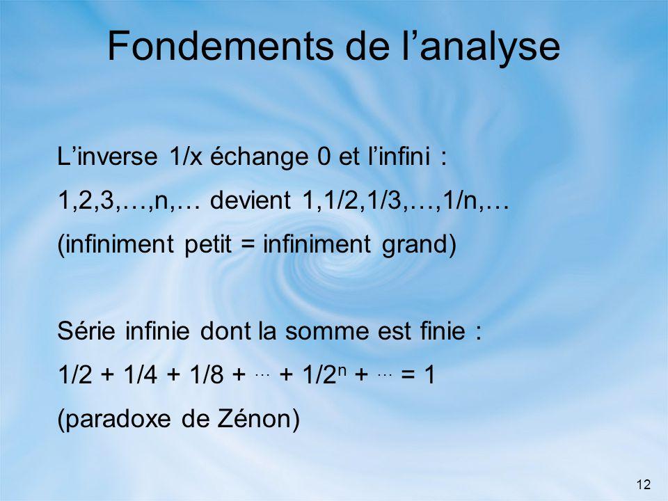 12 Fondements de l'analyse L'inverse 1/x échange 0 et l'infini : 1,2,3,…,n,… devient 1,1/2,1/3,…,1/n,… (infiniment petit = infiniment grand) Série inf