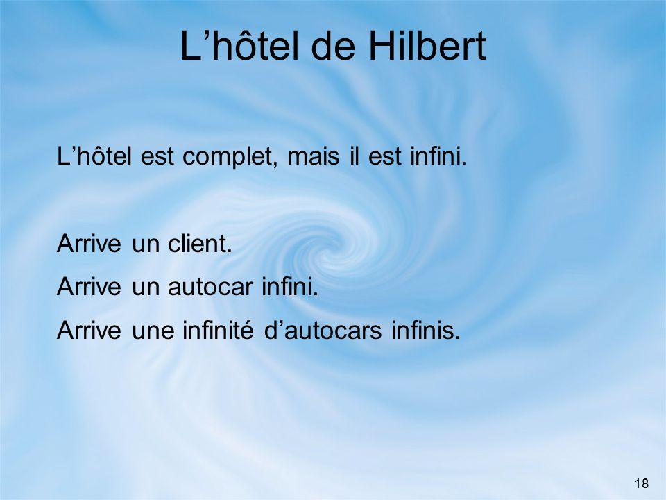 18 L'hôtel de Hilbert L'hôtel est complet, mais il est infini. Arrive un client. Arrive un autocar infini. Arrive une infinité d'autocars infinis.