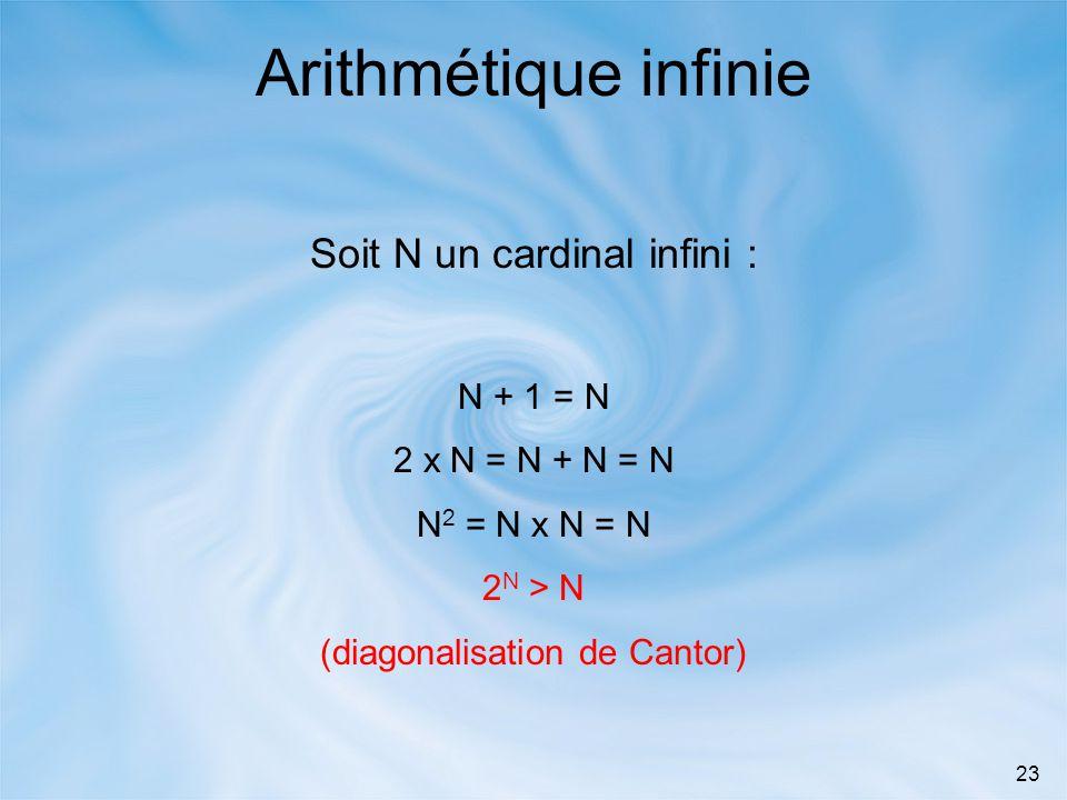 23 Arithmétique infinie Soit N un cardinal infini : N + 1 = N 2 x N = N + N = N N 2 = N x N = N 2 N > N (diagonalisation de Cantor)