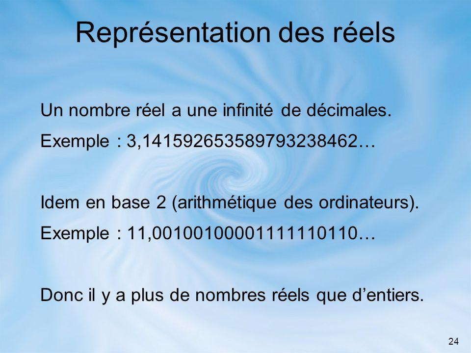 24 Représentation des réels Un nombre réel a une infinité de décimales. Exemple : 3,141592653589793238462… Idem en base 2 (arithmétique des ordinateur