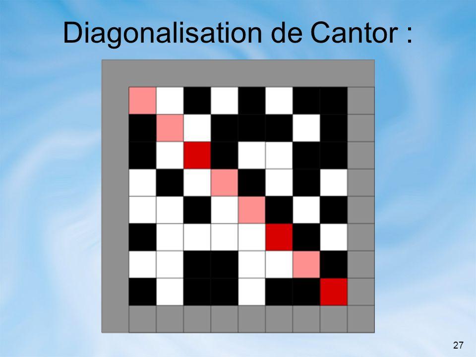 27 Diagonalisation de Cantor :