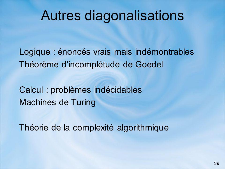 29 Autres diagonalisations Logique : énoncés vrais mais indémontrables Théorème d'incomplétude de Goedel Calcul : problèmes indécidables Machines de T