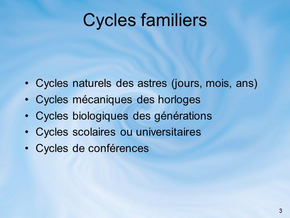 3 Cycles familiers •Cycles naturels des astres (jours, mois, ans) •Cycles mécaniques des horloges •Cycles biologiques des générations •Cycles scolaire