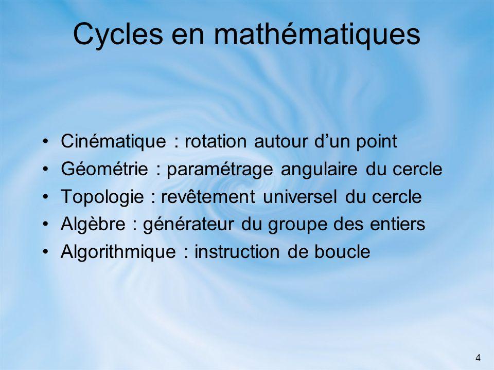 4 Cycles en mathématiques •Cinématique : rotation autour d'un point •Géométrie : paramétrage angulaire du cercle •Topologie : revêtement universel du