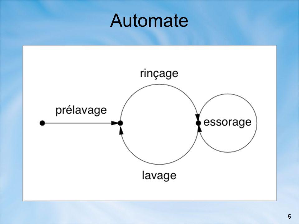 5 Automate