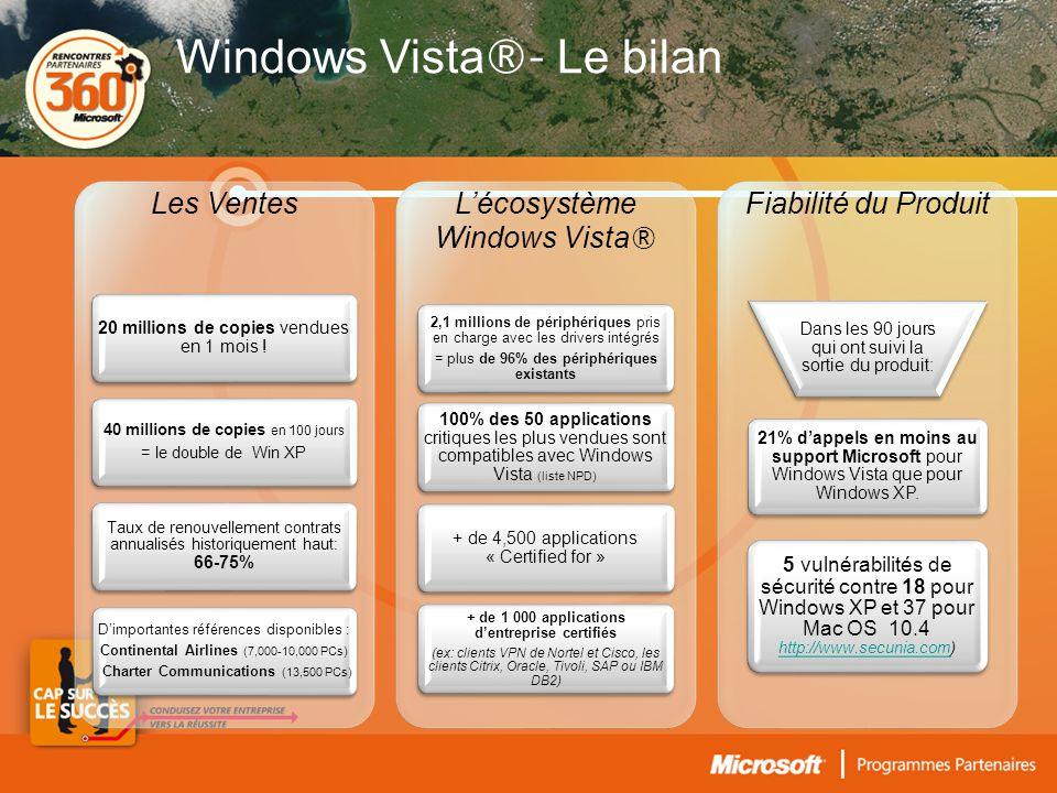 Disponibilité du SP1 de Windows Vista® au premier trimestre 2008.