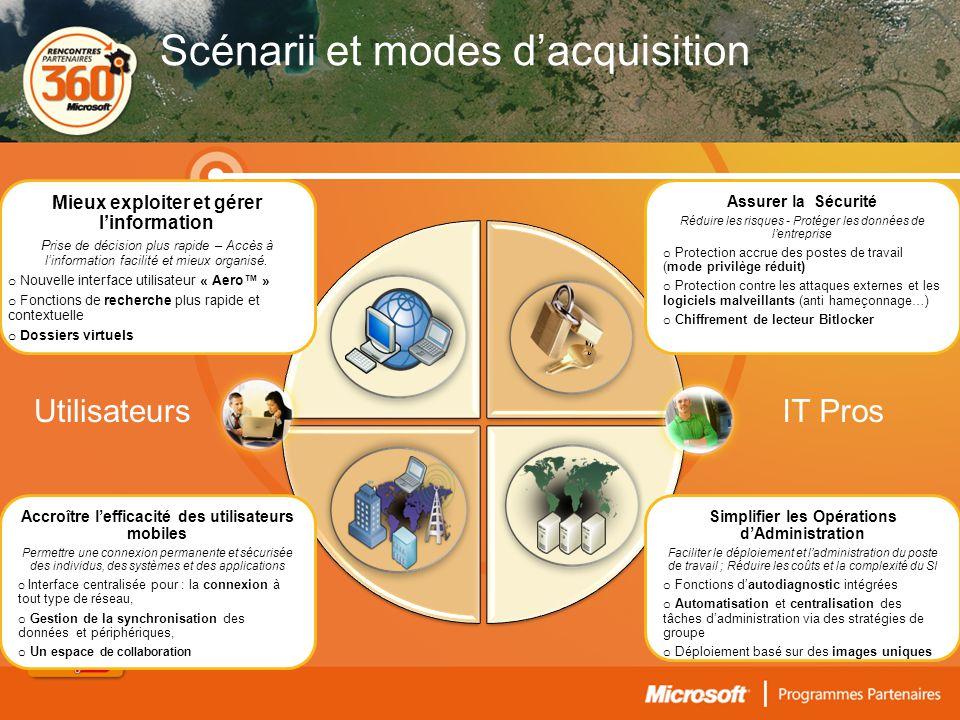 Scénarii et modes d'acquisition IT ProsUtilisateurs Mieux exploiter et gérer l'information P rise de décision plus rapide – Accès à l'information facilité et mieux organisé.
