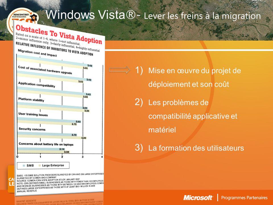 • ACT (Application Compatibility Toolkit) 5.0, produit gratuit disponible en téléchargement sur le site http://technet.microsoft.com/fr-fr/windowsvista/aa905102.aspxhttp://technet.microsoft.com/fr-fr/windowsvista/aa905102.aspx • Liste des applications ayant été testées par Microsoft ou la communauté Windows Vista : http://www.appreadiness.org.http://www.appreadiness.org • Liste officielle de compatibilité applicative disponible à l'adresse suivante : http://support.microsoft.com/kb/933305.