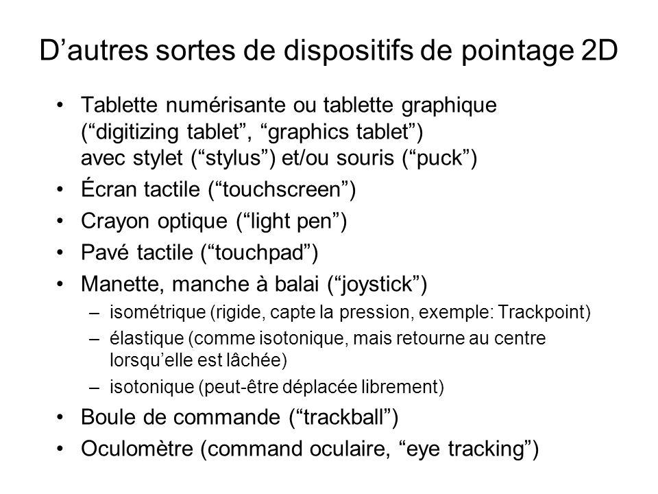 D'autres sortes de dispositifs de pointage 2D •Tablette numérisante ou tablette graphique ( digitizing tablet , graphics tablet ) avec stylet ( stylus ) et/ou souris ( puck ) •Écran tactile ( touchscreen ) •Crayon optique ( light pen ) •Pavé tactile ( touchpad ) •Manette, manche à balai ( joystick ) –isométrique (rigide, capte la pression, exemple: Trackpoint) –élastique (comme isotonique, mais retourne au centre lorsqu'elle est lâchée) –isotonique (peut-être déplacée librement) •Boule de commande ( trackball ) •Oculomètre (command oculaire, eye tracking )