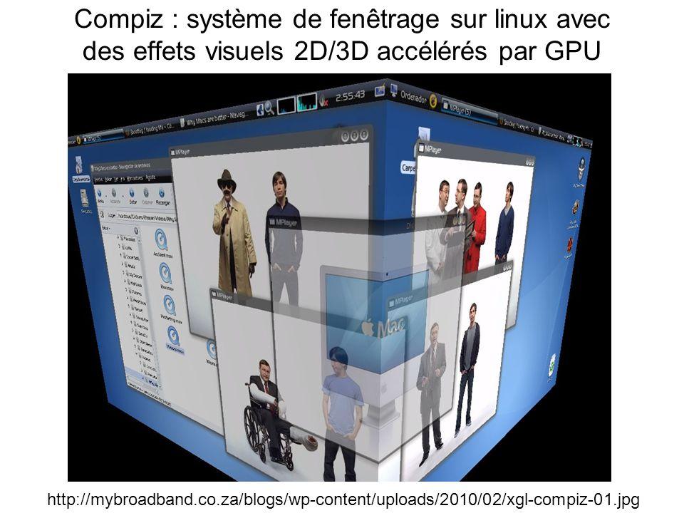 Compiz : système de fenêtrage sur linux avec des effets visuels 2D/3D accélérés par GPU http://mybroadband.co.za/blogs/wp-content/uploads/2010/02/xgl-compiz-01.jpg