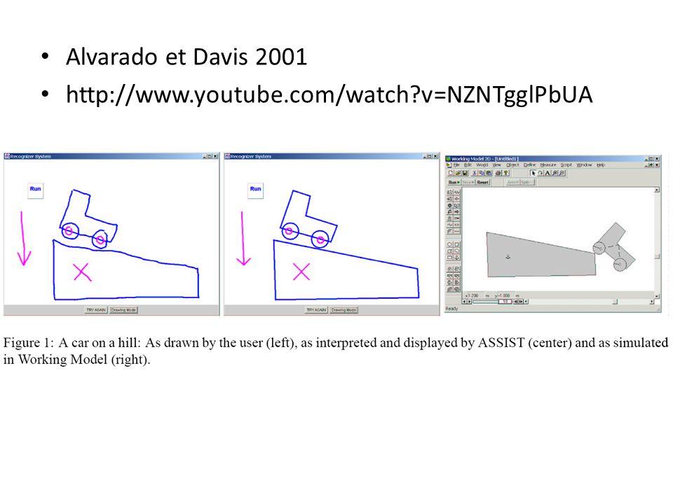 • Alvarado et Davis 2001 • http://www.youtube.com/watch v=NZNTgglPbUA