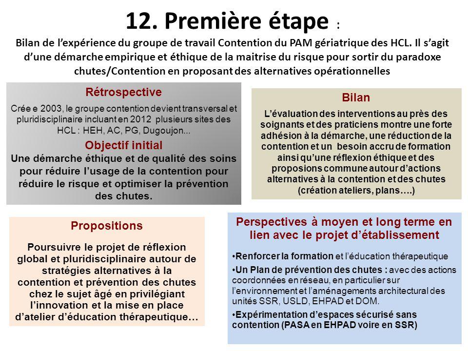Rétrospective Crée e 2003, le groupe contention devient transversal et pluridisciplinaire incluant en 2012 plusieurs sites des HCL : HEH, AC, PG, Dugo