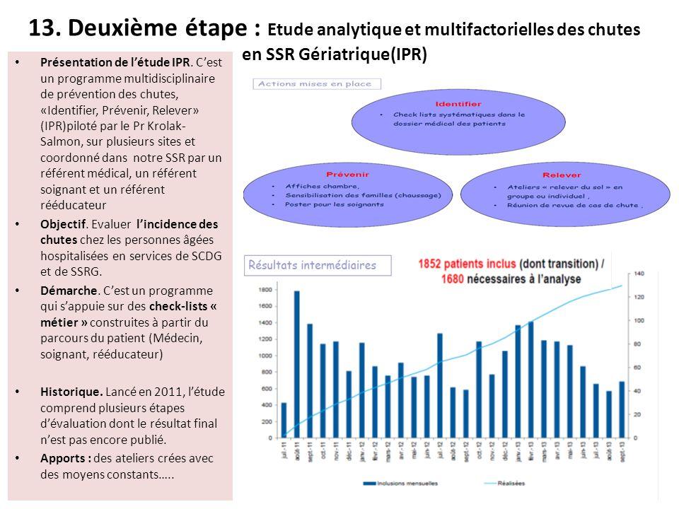 13. Deuxième étape : Etude analytique et multifactorielles des chutes en SSR Gériatrique(IPR) • Présentation de l'étude IPR. C'est un programme multid