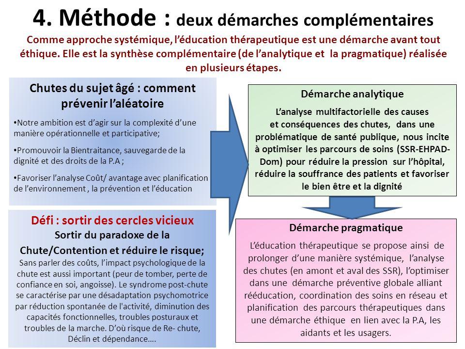 4. Méthode : deux démarches complémentaires Comme approche systémique, l'éducation thérapeutique est une démarche avant tout éthique. Elle est la synt