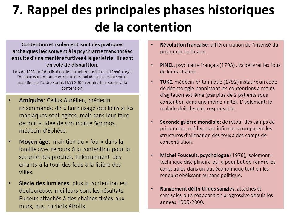 7. Rappel des principales phases historiques de la contention • Antiquité: Celius Aurélien, médecin recommande de « faire usage des liens si les mania