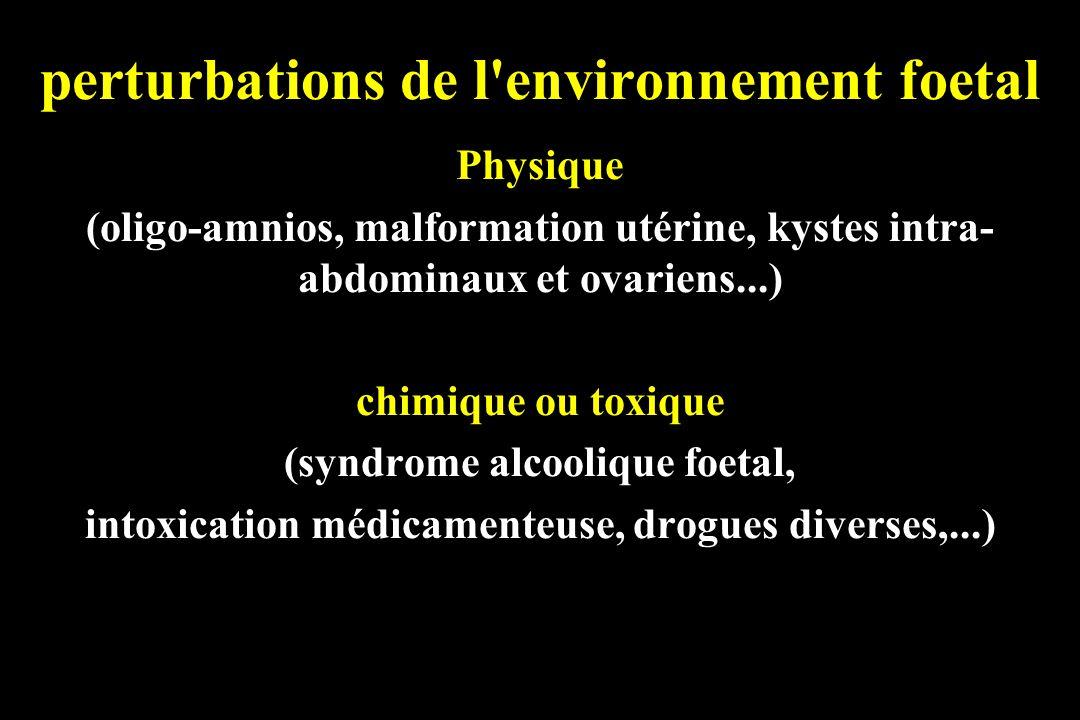 perturbations de l'environnement foetal Physique (oligo-amnios, malformation utérine, kystes intra- abdominaux et ovariens...) chimique ou toxique (sy