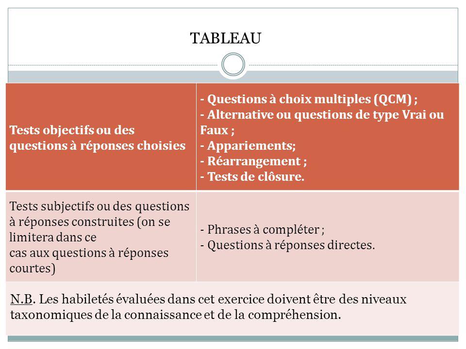 TABLEAU Tests objectifs ou des questions à réponses choisies - Questions à choix multiples (QCM) ; - Alternative ou questions de type Vrai ou Faux ; - Appariements; - Réarrangement ; - Tests de clôsure.