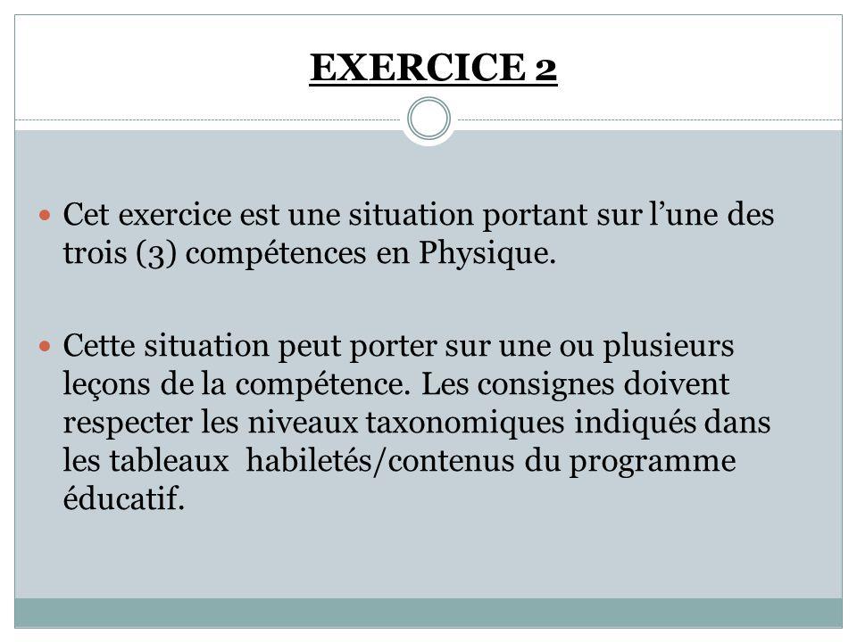 EXERCICE 2  Cet exercice est une situation portant sur l'une des trois (3) compétences en Physique.