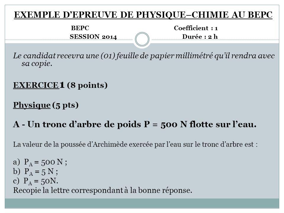 EXEMPLE D'EPREUVE DE PHYSIQUE–CHIMIE AU BEPC BEPC Coefficient : 1 SESSION 2014 Durée : 2 h Le candidat recevra une (01) feuille de papier millimétré qu'il rendra avec sa copie.