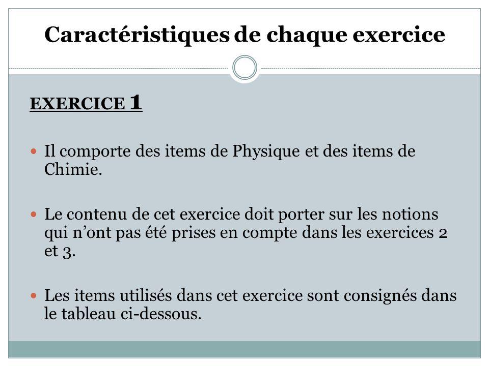 Caractéristiques de chaque exercice EXERCICE 1  Il comporte des items de Physique et des items de Chimie.