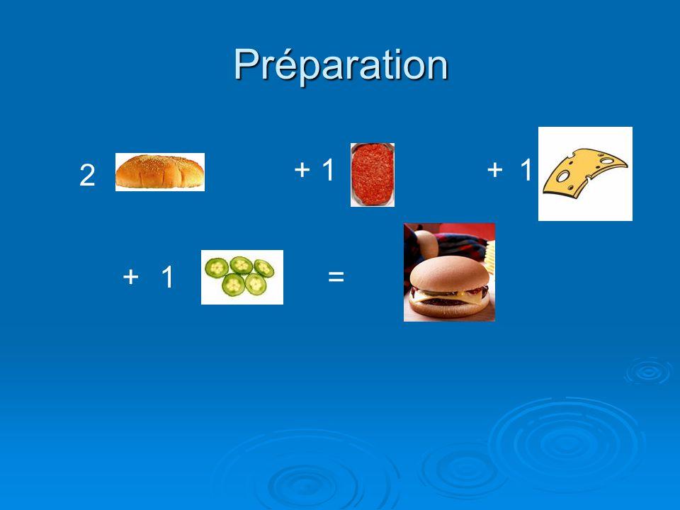 Combien de Cheeseburger peut-on faire avec ces ingredients .